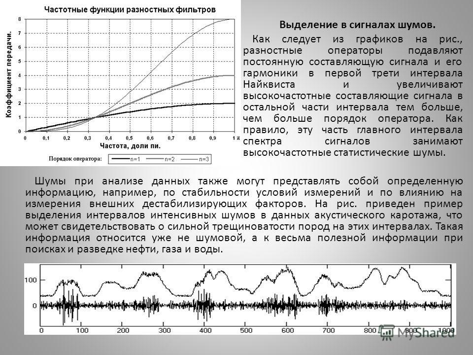 Выделение в сигналах шумов. Как следует из графиков на рис., разностные операторы подавляют постоянную составляющую сигнала и его гармоники в первой трети интервала Найквиста и увеличивают высокочастотные составляющие сигнала в остальной части интерв
