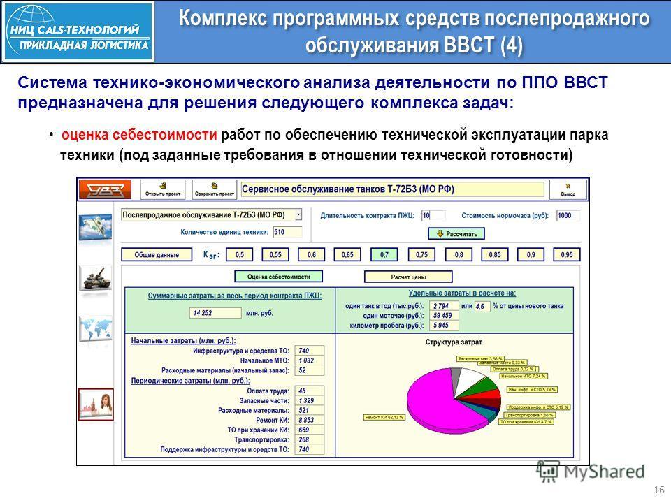 16 Комплекс программных средств послепродажного обслуживания ВВСТ (4) Система технико-экономического анализа деятельности по ППО ВВСТ предназначена для решения следующего комплекса задач: оценка себестоимости работ по обеспечению технической эксплуат