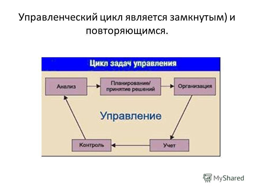 Управленческий цикл является замкнутым) и повторяющимся.
