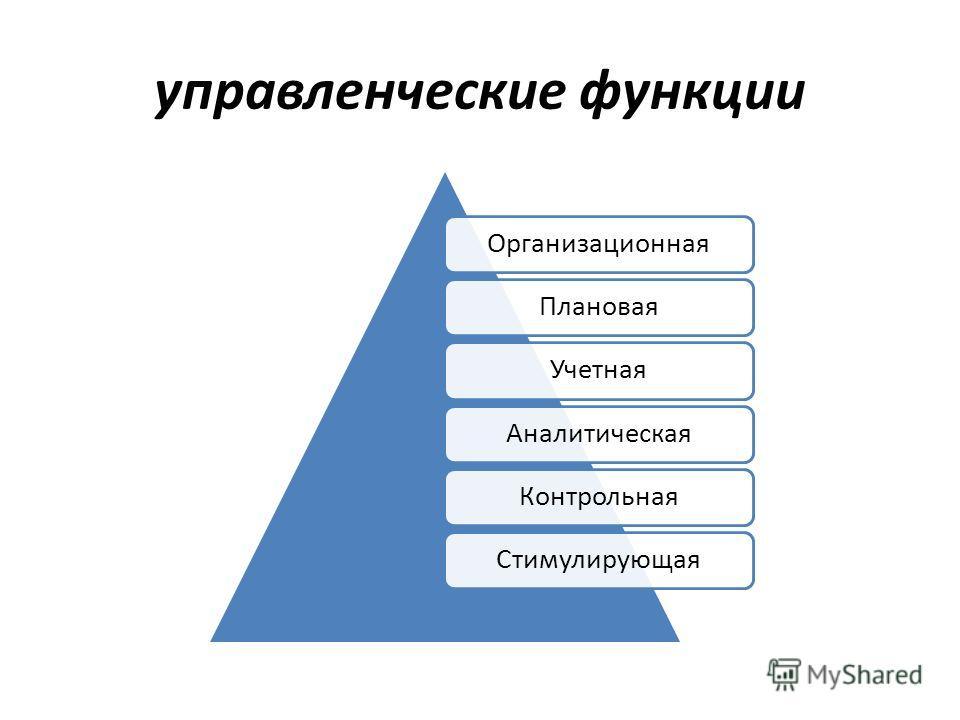 управленческие функции Организационная ПлановаяУчетная АналитическаяКонтрольная Стимулирующая