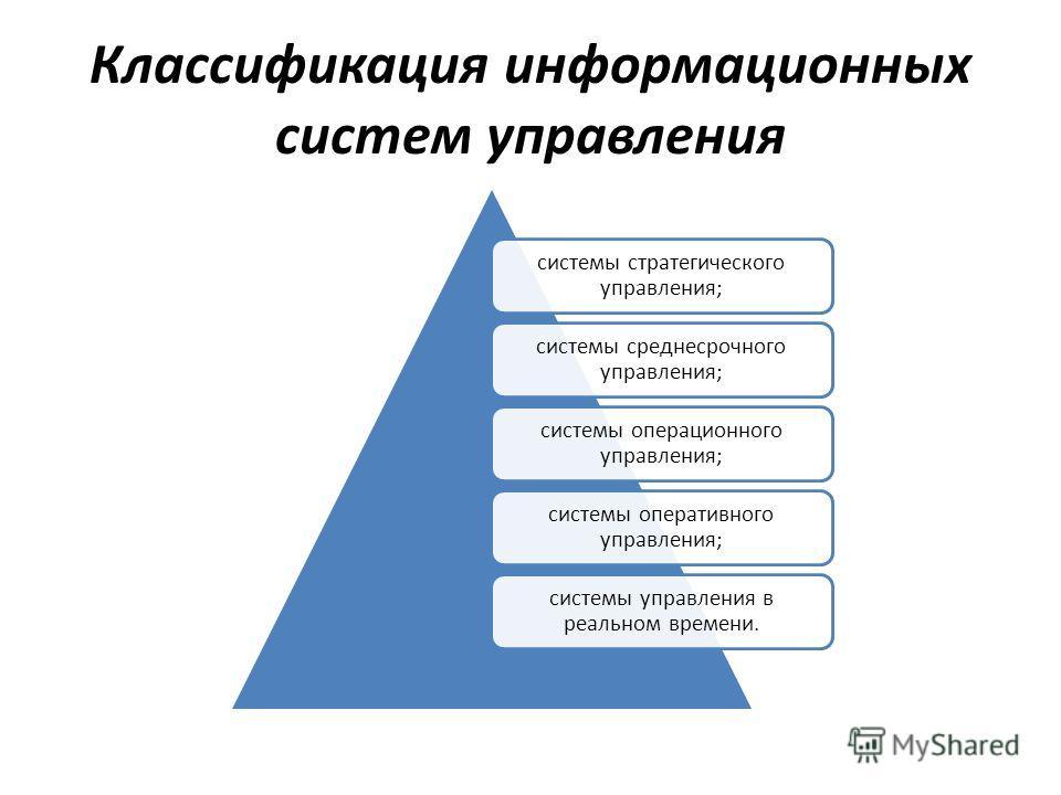 Классификация информационных систем управления системы стратегического управления; системы среднесрочного управления; системы операционного управления; системы оперативного управления; системы управления в реальном времени.