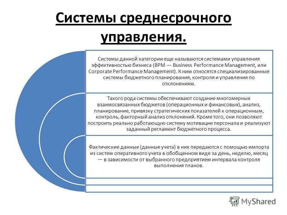 Системы среднесрочного управления. Системы данной категории еще называются системами управления эффективностью бизнеса (BPM Business Performance Management, или Corporate Performance Management). К ним относятся специализированные системы бюджетного