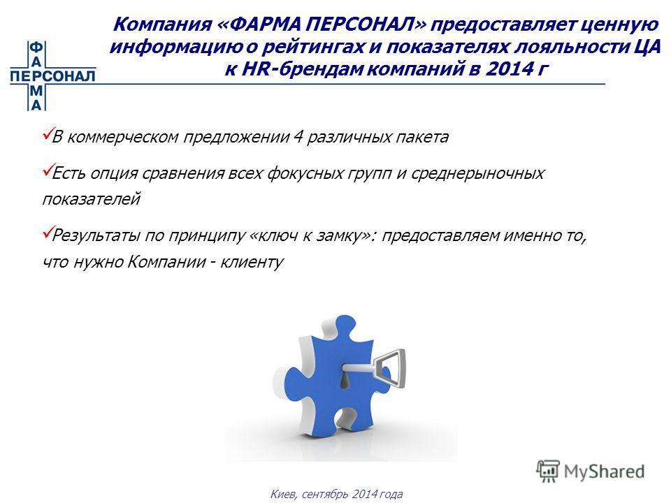 Киев, сентябрь 2014 года В коммерческом предложении 4 различных пакета Есть опция сравнения всех фокусных групп и среднерыночных показателей Результаты по принципу «ключ к замку»: предоставляем именно то, что нужно Компании - клиенту Компания «ФАРМА