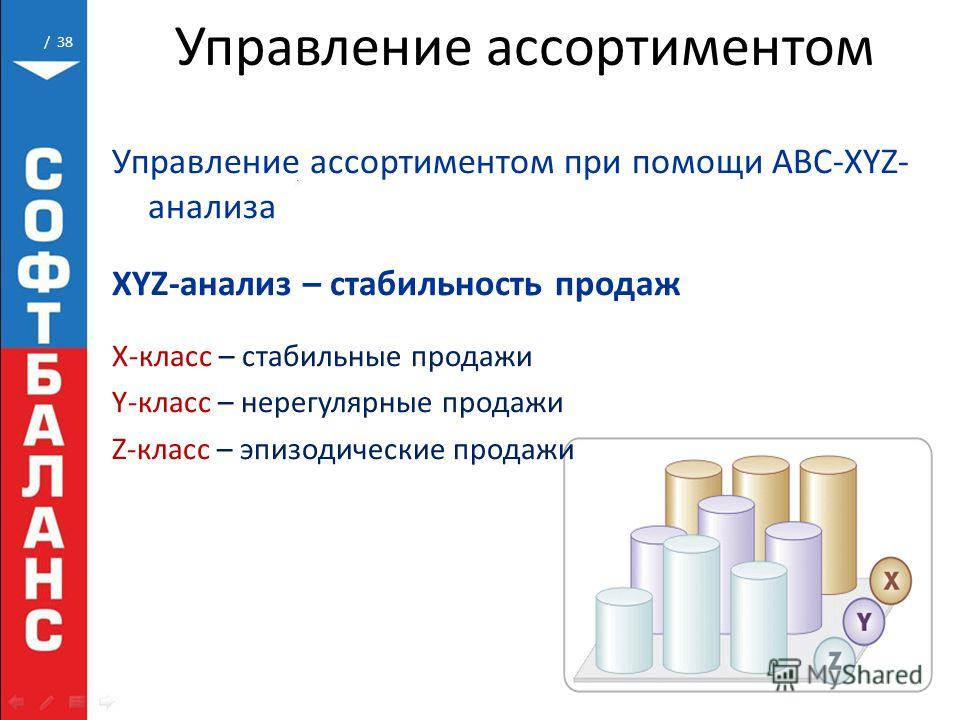 / 38 Управление ассортиментом Управление ассортиментом при помощи ABC-XYZ- анализа XYZ-анализ – стабильность продаж X-класс – стабильные продажи Y-класс – нерегулярные продажи Z-класс – эпизодические продажи
