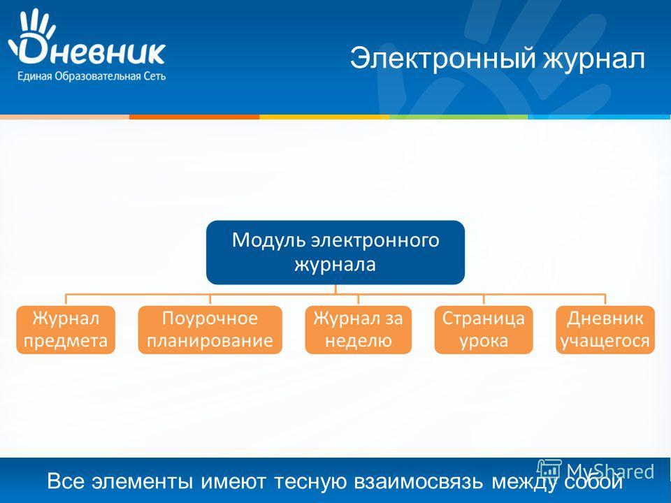 http://linda6035.ucoz.ru/ Все элементы имеют тесную взаимосвязь между собой Электронный журнал
