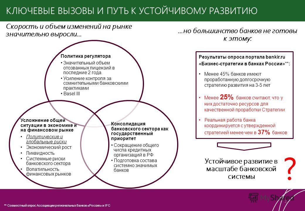 КЛЮЧЕВЫЕ ВЫЗОВЫ И ПУТЬ К УСТОЙЧИВОМУ РАЗВИТИЮ 2 …но большинство банков не готовы к этому: Результаты опроса портала bankir.ru «Бизнес-стратегии в банках России»**: Менее 45% банков имеют проработанную долгосрочную стратегию развития на 3-5 лет Менее