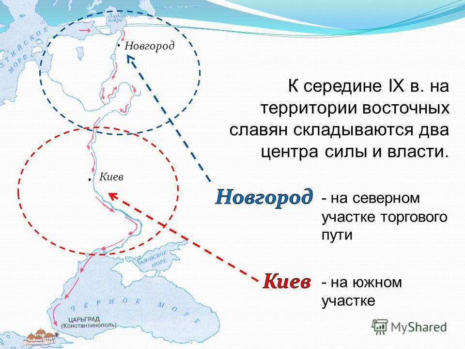 Новгород Киев К середине IX в. на территории восточных славян складываются два центра силы и власти. - на южном участке - на северном участке торгового пути