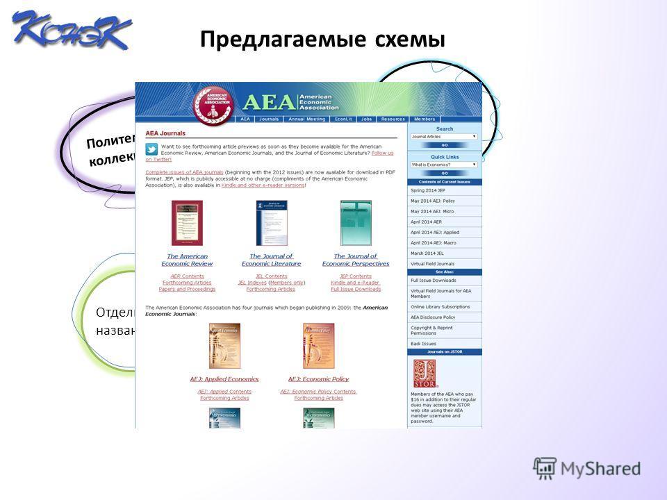 Издательства /Агрегаторы Политематические коллекции Отдельные названия Специальные коллекции Предлагаемые схемы