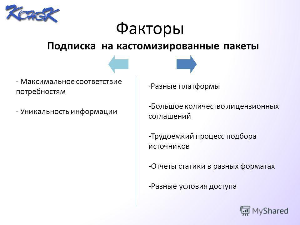 Факторы Подписка на кастомизированные пакеты - Максимальное соответствие потребностям - Уникальность информации - Разные платформы -Большое количество лицензионных соглашений -Трудоемкий процесс подбора источников -Отчеты статики в разных форматах -Р