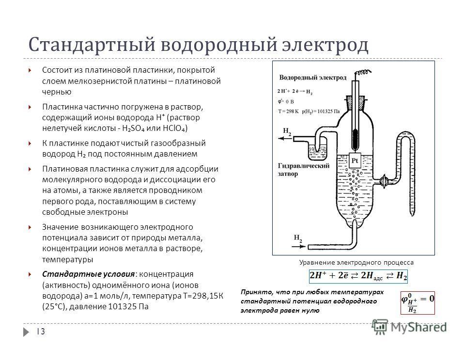 Стандартный водородный электрод Состоит из платиновой пластинки, покрытой слоем мелкозернистой платины – платиновой чернью Пластинка частично погружена в раствор, содержащий ионы водорода Н ( раствор нелетучей кислоты - Н SO или HClO ) К пластинке по