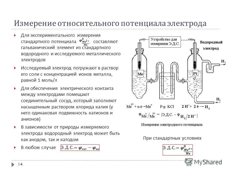 Измерение относительного потенциала электрода Для экспериментального измерения стандартного потенциала составляют гальванический элемент из стандартного водородного и исследуемого металлического электродов Исследуемый электрод погружают в раствор его