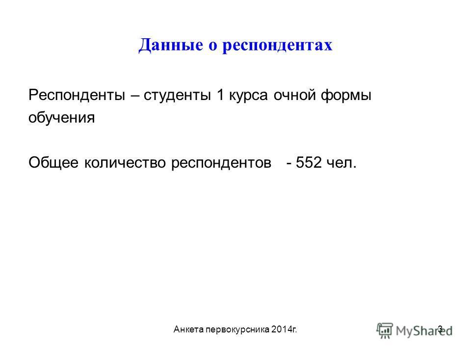 Анкета первокурсника 2014 г.3 Данные о респондентах Респонденты – студенты 1 курса очной формы обучения Общее количество респондентов - 552 чел.