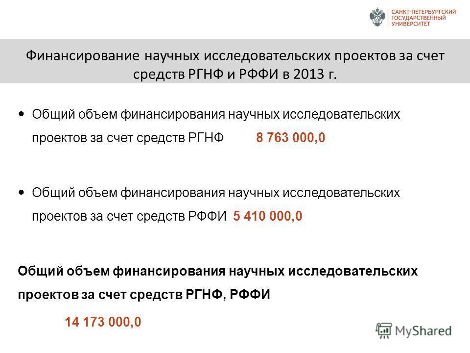 Финансирование научных исследовательских проектов за счет средств РГНФ и РФФИ в 2013 г. Общий объем финансирования научных исследовательских проектов за счет средств РГНФ 8 763 000,0 Общий объем финансирования научных исследовательских проектов за сч
