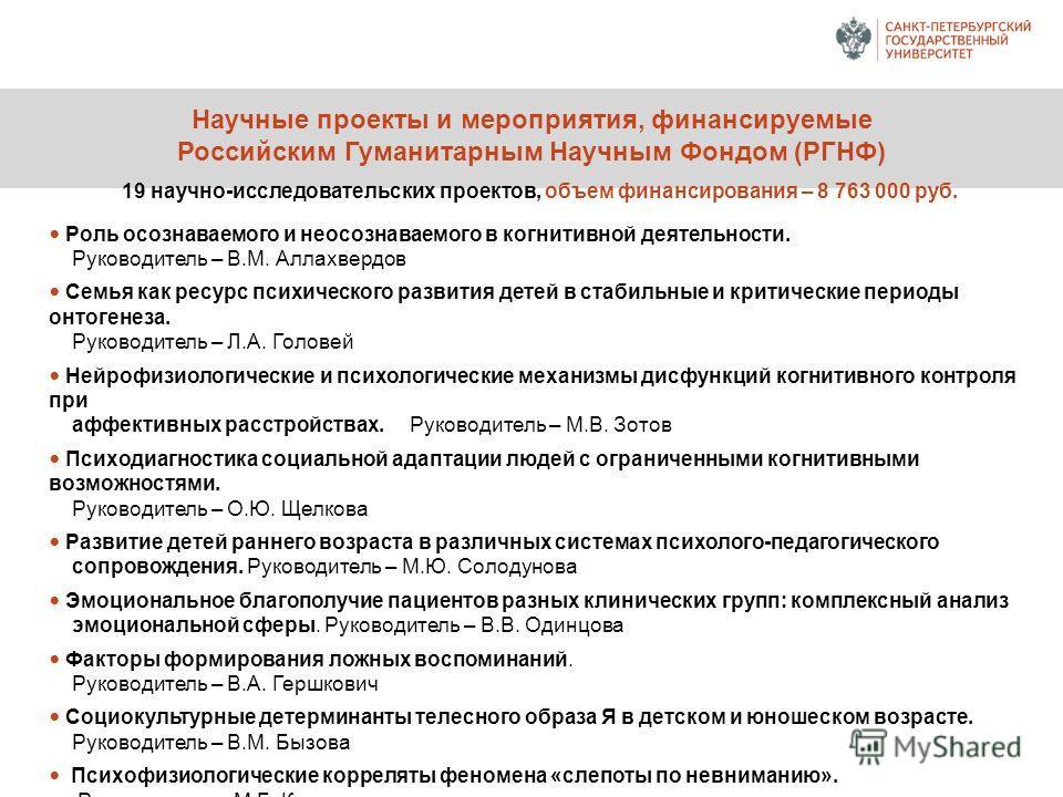 Научные проекты и мероприятия, финансируемые Российским Гуманитарным Научным Фондом (РГНФ) 19 научно-исследовательских проектов, объем финансирования – 8 763 000 руб. Роль осознаваемого и неосознаваемого в когнитивной деятельности. Руководитель – В.М