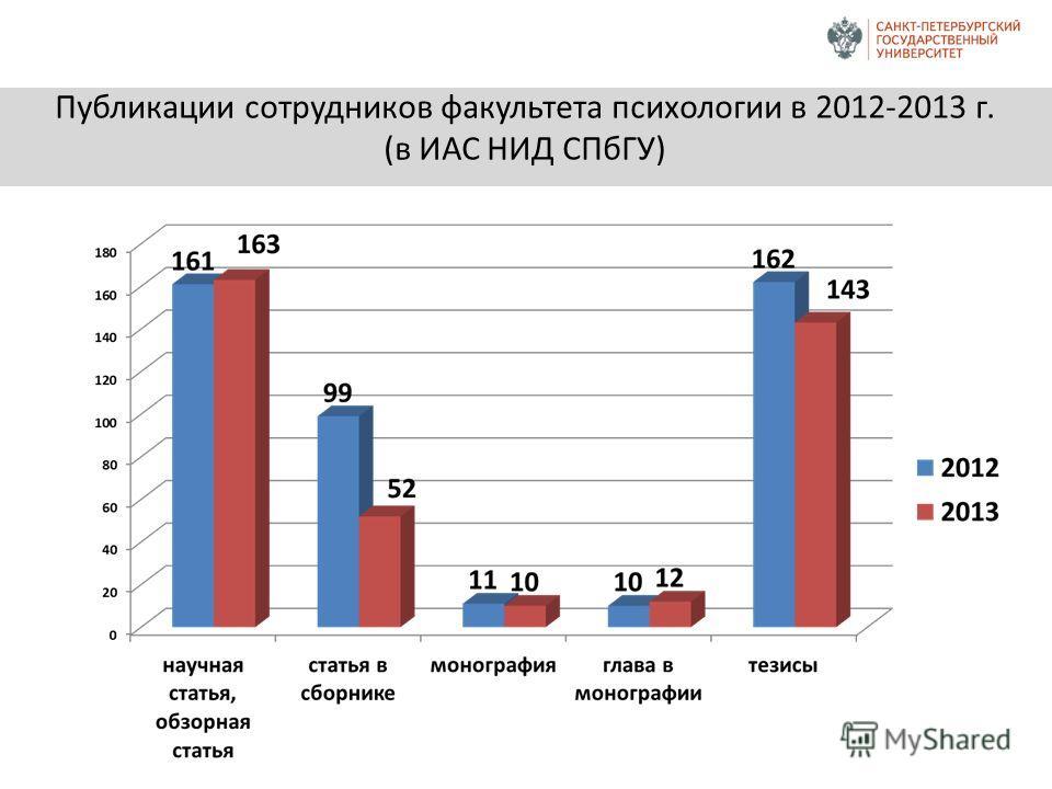 Публикации сотрудников факультета психологии в 2012-2013 г. (в ИАС НИД СПбГУ)