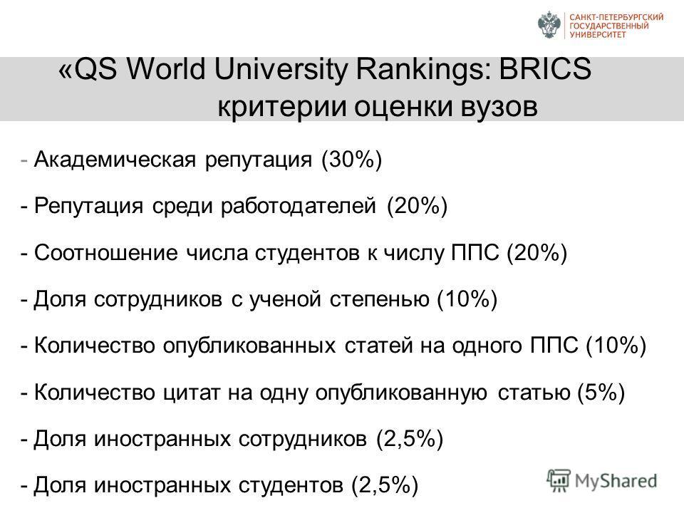 «QS World University Rankings: BRICS критерии оценки вузов - Академическая репутация (30%) - Репутация среди работодателей (20%) - Соотношение числа студентов к числу ППС (20%) - Доля сотрудников с ученой степенью (10%) - Количество опубликованных ст