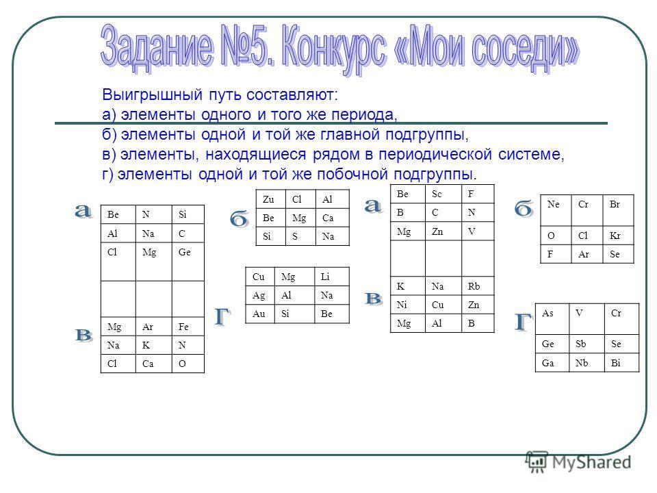 Выигрышный путь составляют: а) элементы одного и того же периода, б) элементы одной и той же главной подгруппы, в) элементы, находящиеся рядом в периодической системе, г) элементы одной и той же побочной подгруппы. BeNSi AlNaC ClMgGe MgArFe NaKN ClCa
