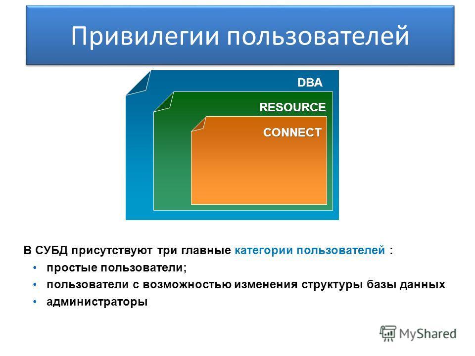 Привилегии пользователей DBA RESOURCE CONNECT В СУБД присутствуют три главные категории пользователей : простые пользователи; пользователи с возможностью изменения структуры базы данных администраторы