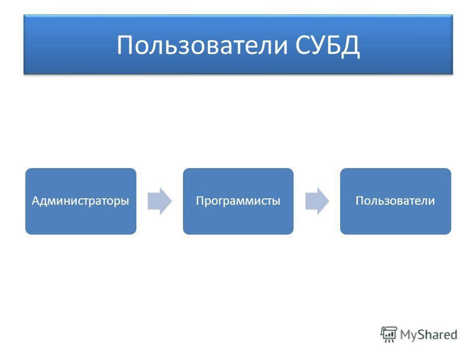 Пользователи СУБД Администраторы ПрограммистыПользователи