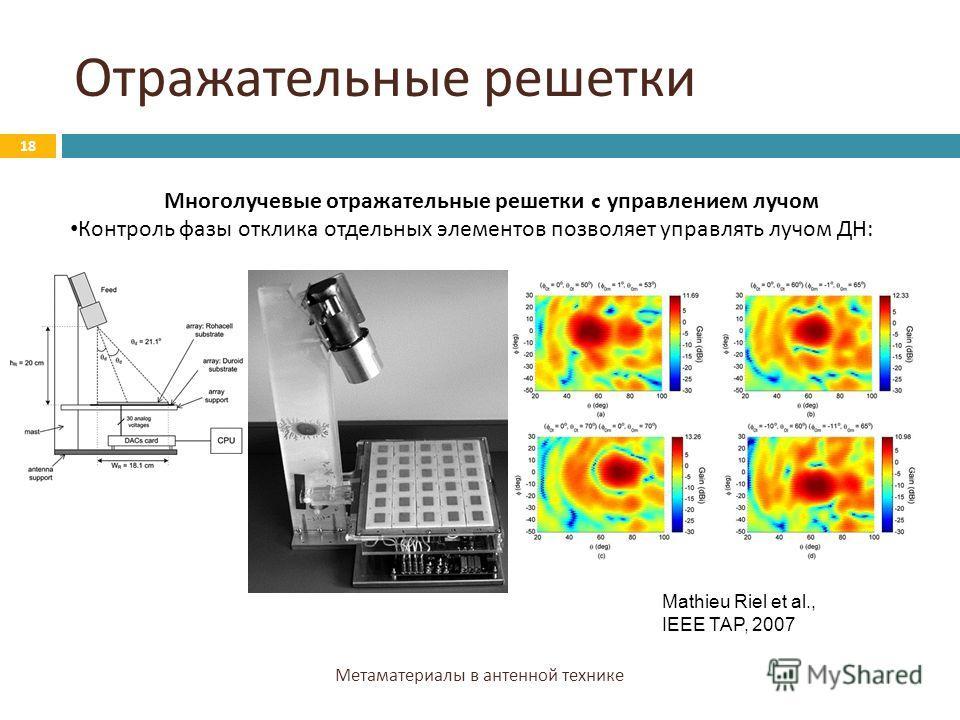 Отражательные решетки Метаматериалы в антенной технике 18 Многолучевые отражательные решетки c управлением лучом Контроль фазы отклика отдельных элементов позволяет управлять лучом ДН : Mathieu Riel et al., IEEE TAP, 2007