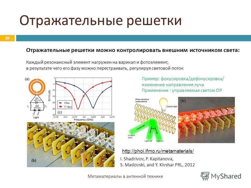 Отражательные решетки Метаматериалы в антенной технике 20 Отражательные решетки можно контролировать внешним источником света : Каждый резонансный элемент нагружен на варикап и фотоэлемент, в результате чего его фазу можно перестраивать, регулируя св