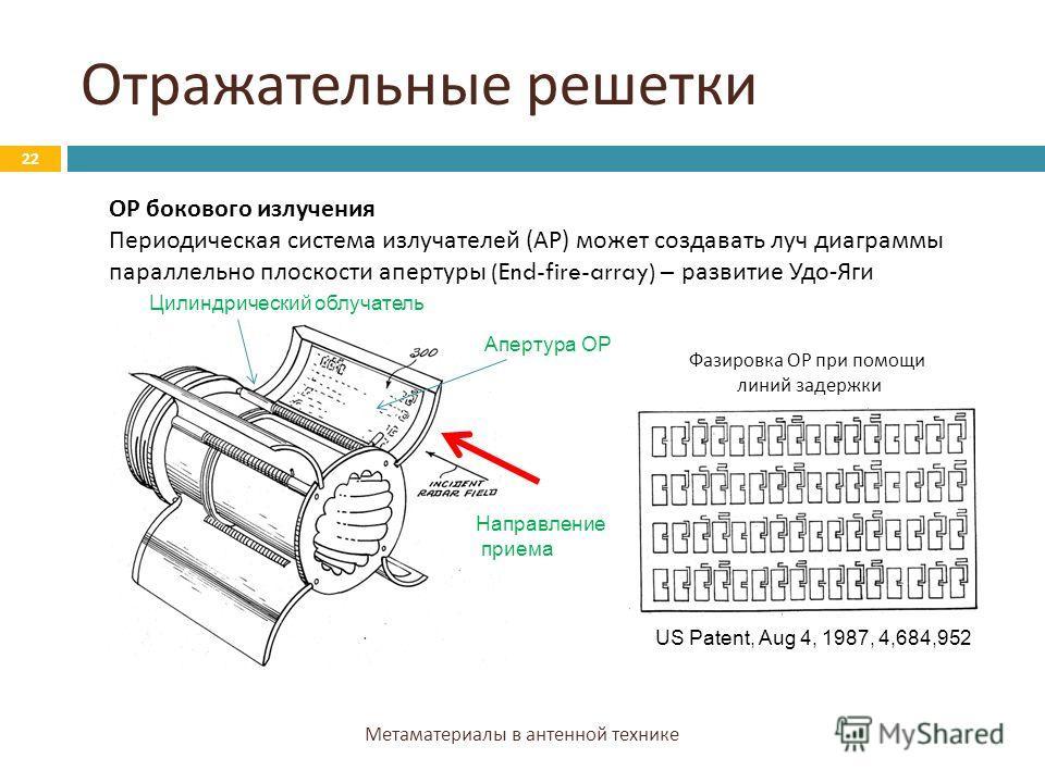 Отражательные решетки Метаматериалы в антенной технике 22 ОР бокового излучения Периодическая система излучателей ( АР ) может создавать луч диаграммы параллельно плоскости апертуры (End-fire-array) – развитие Удо - Яги Направление приема Цилиндричес