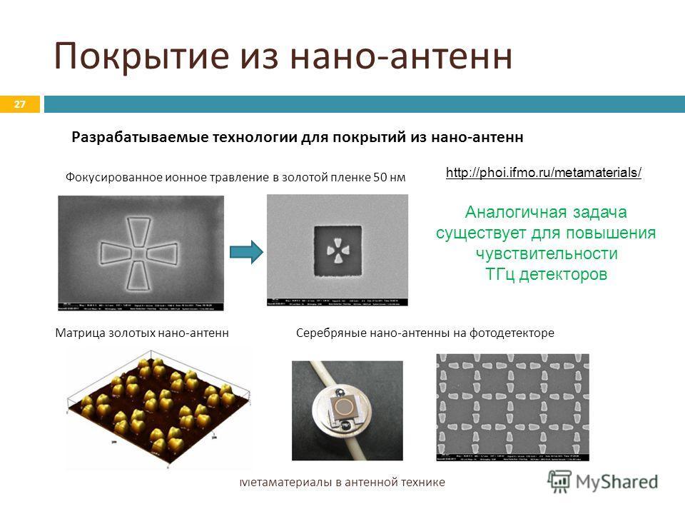 Покрытие из нано - антенн Метаматериалы в антенной технике 27 Разрабатываемые технологии для покрытий из нано - антенн Фокусированное ионное травление в золотой пленке 50 нм Матрица золотых нано-антенн Серебряные нано-антенны на фотодетекторе Аналоги