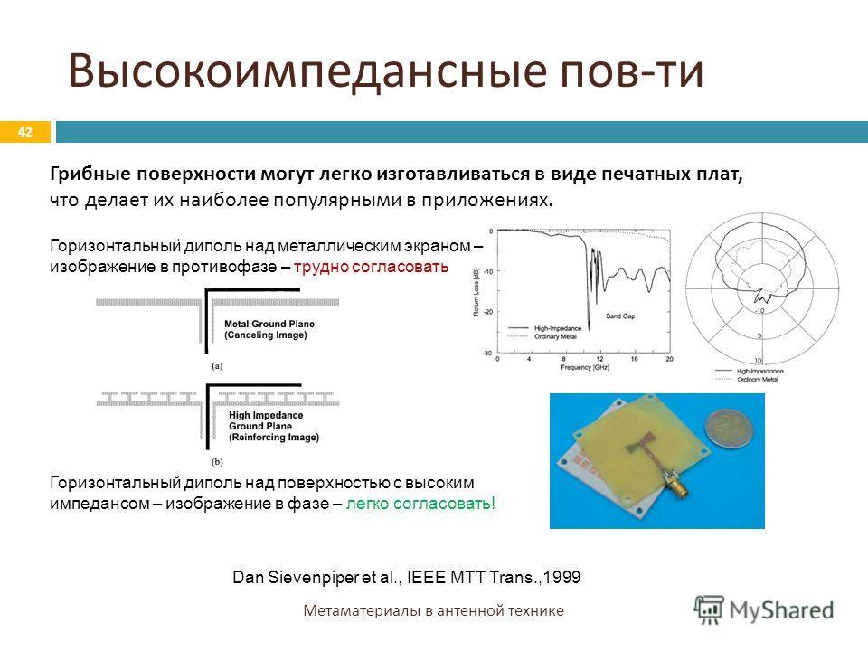 Высокоимпедансные пов - ти Метаматериалы в антенной технике 42 Грибные поверхности могут легко изготавливаться в виде печатных плат, что делает их наиболее популярными в приложениях. Горизонтальный диполь над металлическим экраном – изображение в про