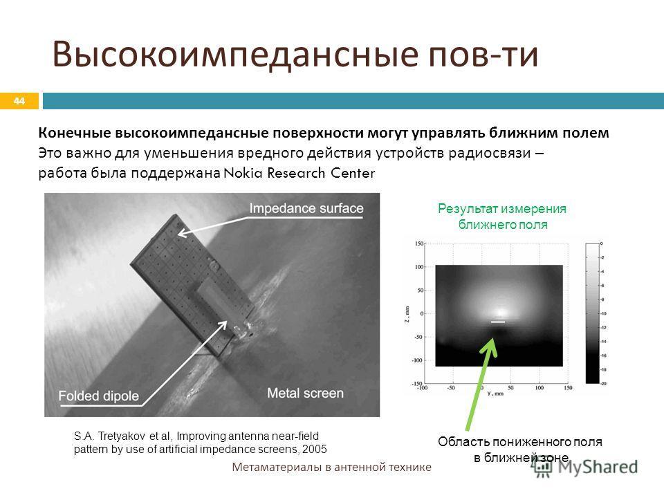 Высокоимпедансные пов - ти Метаматериалы в антенной технике 44 Конечные высокоимпедансные поверхности могут управлять ближним полем Это важно для уменьшения вредного действия устройств радиосвязи – работа была поддержана Nokia Research Center Результ