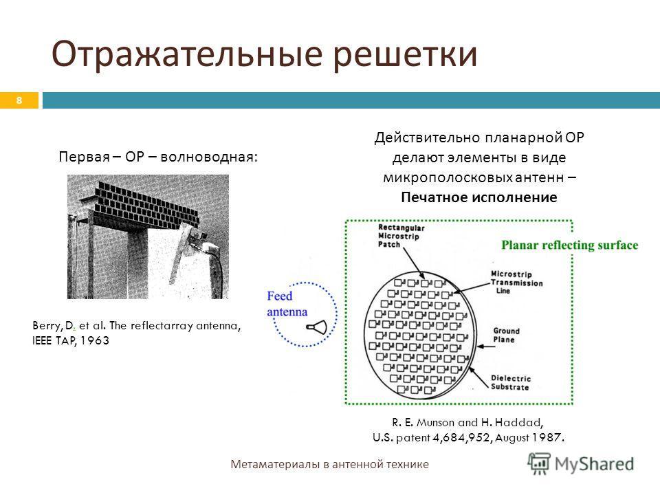 Отражательные решетки Метаматериалы в антенной технике 8 Berry, D. et al. The reflectarray antenna, IEEE TAP, 1963. Первая – ОР – волноводная: R. E. Munson and H. Haddad, U.S. patent 4,684,952, August 1987. Действительно планарной ОР делают элементы