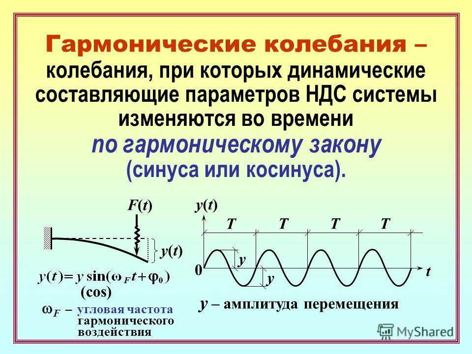 Гармонические колебания – колебания, при которых динамические составляющие параметров НДС системы изменяются во времени по гармоническому закону (синуса или косинуса). F(t)F(t) y(t)y(t) y(t)y(t) t Т ТТТ 0 (cos) y y y – амплитуда перемещения F – углов