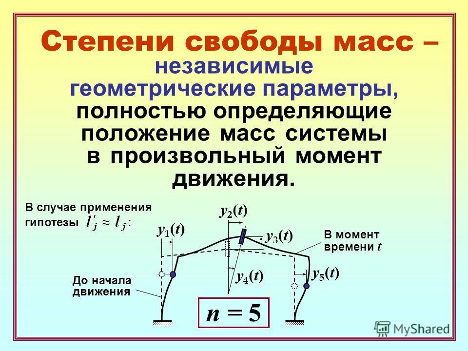 Степени свободы масс – независимые геометрические параметры, полностью определяющие положение масс системы в произвольный момент движения. y1(t)y1(t) y2(t)y2(t) y3(t)y3(t) y4(t)y4(t) y5(t)y5(t) n = 5 В случае применения гипотезы : До начала движения