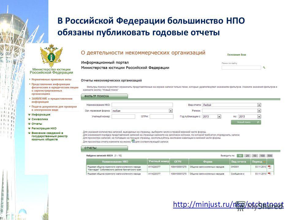 В Российской Федерации большинство НПО обязаны публиковать годовые отчеты http://minjust.ru/nko/otchetnost