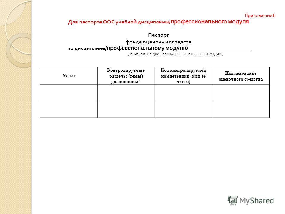 Приложение Б Для паспорта ФОС учебной дисциплины / профессионального модуля Паспорт фонда оценочных средств по дисциплине / профессиональному модулю _______________________ ( наименование дисциплины / профессионального модуля ) п/п Контролируемые раз