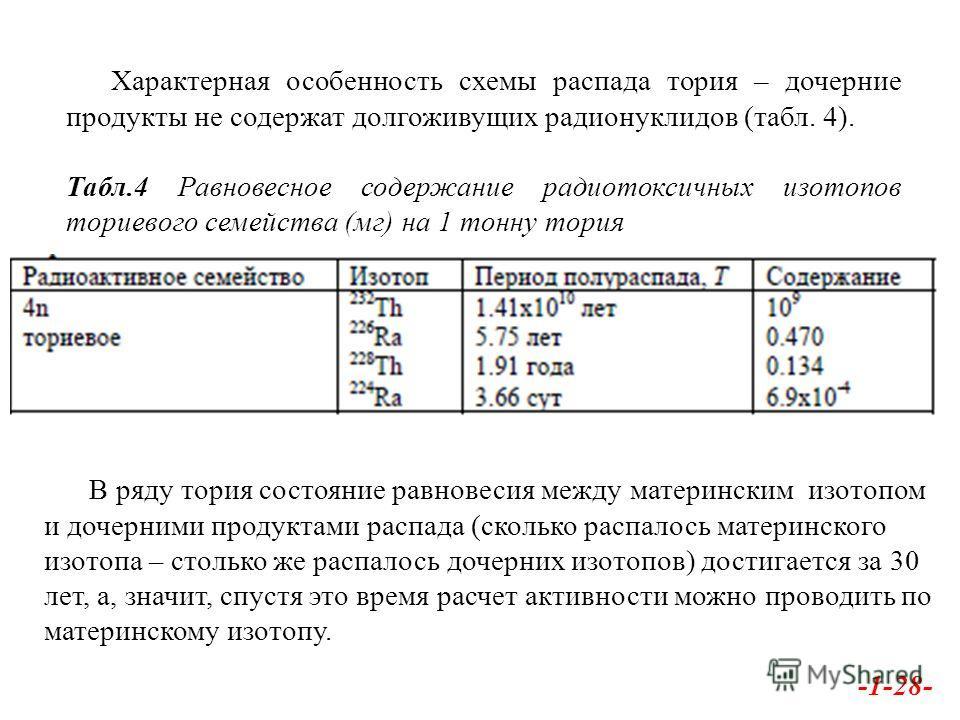 Характерная особенность схемы распада тория – дочерние продукты не содержат долгоживущих радионуклидов (табл. 4). Табл.4 Равновесное содержание радиотоксичных изотопов ториевого семейства (мг) на 1 тонну тория В ряду тория состояние равновесия между