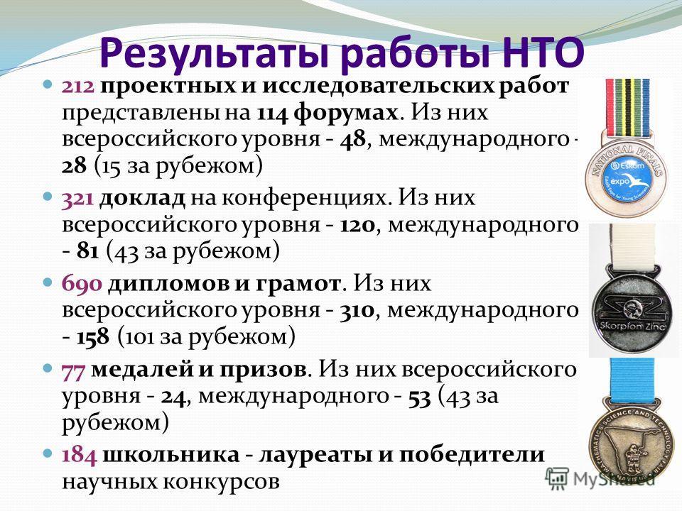 Результаты работы НТО 212 проектных и исследовательских работ представлены на 114 форумах. Из них всероссийского уровня - 48, международного - 28 (15 за рубежом) 321 доклад на конференциях. Из них всероссийского уровня - 120, международного - 81 (43