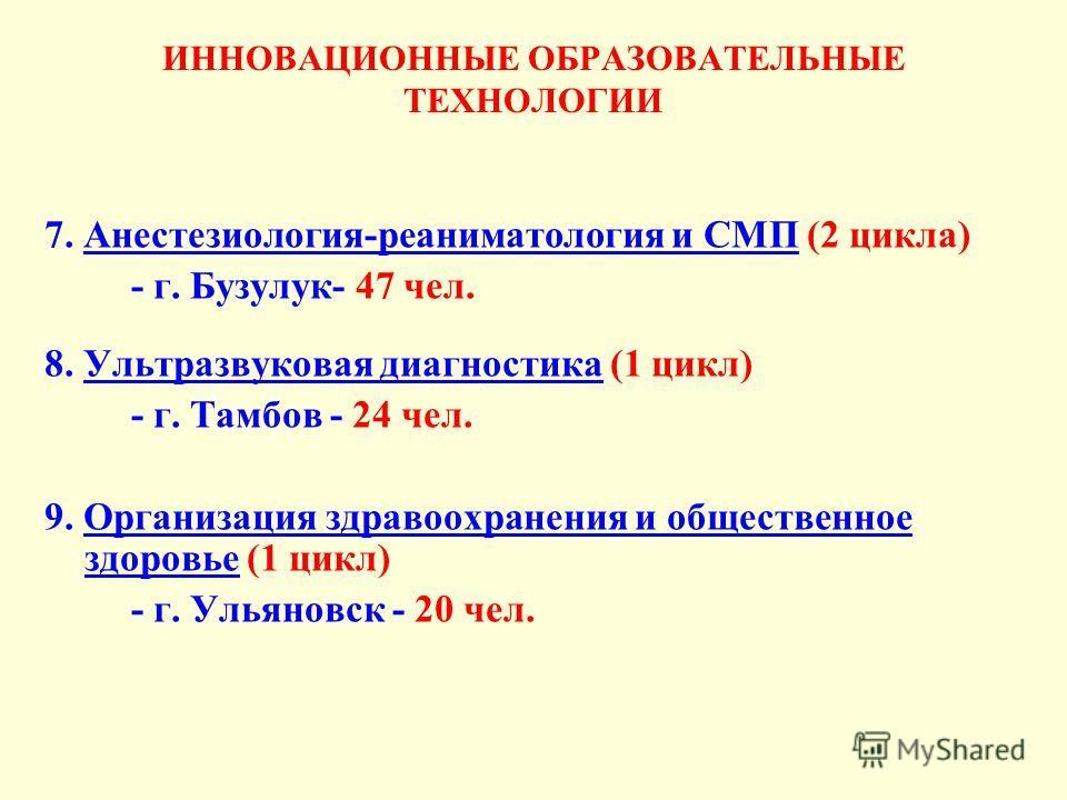 7. Анестезиология-реаниматология и СМП (2 цикла) - г. Бузулук- 47 чел. 8. Ультразвуковая диагностика (1 цикл) - г. Тамбов - 24 чел. 9. Организация здравоохранения и общественное здоровье (1 цикл) - г. Ульяновск - 20 чел. ИННОВАЦИОННЫЕ ОБРАЗОВАТЕЛЬНЫЕ