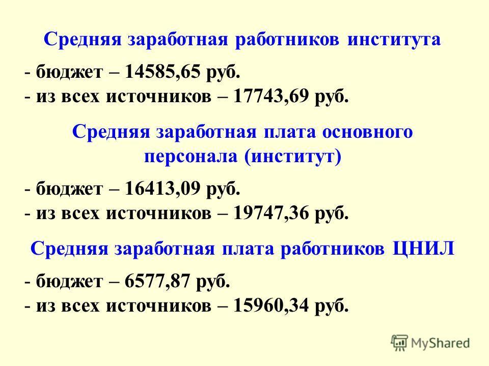 Средняя заработная работников института - бюджет – 14585,65 руб. - из всех источников – 17743,69 руб. Средняя заработная плата основного персонала (институт) - бюджет – 16413,09 руб. - из всех источников – 19747,36 руб. Средняя заработная плата работ