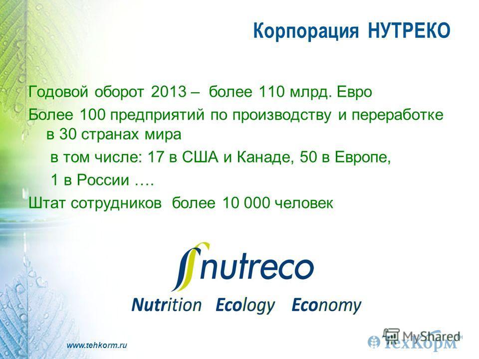 www.tehkorm.ru Корпорация НУТРЕКО Годовой оборот 2013 – более 110 млрд. Евро Более 100 предприятий по производству и переработке в 30 странах мира в том числе: 17 в США и Канаде, 50 в Европе, 1 в России …. Штат сотрудников более 10 000 человек
