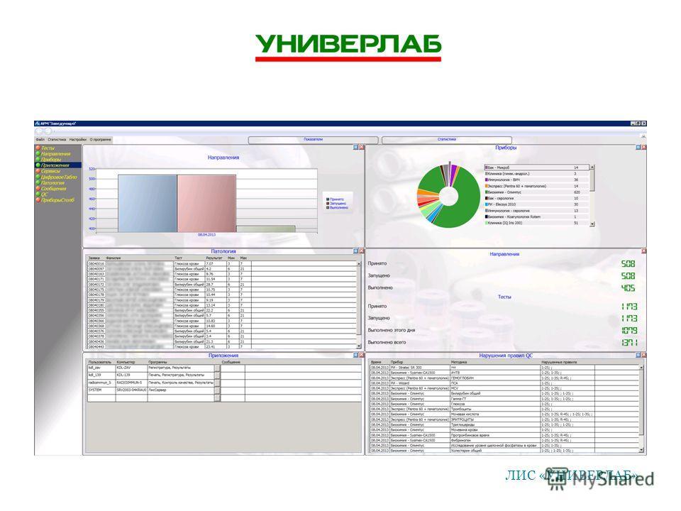 Пример базового экрана АРМ «Заведующий лабораторией» ЛИС «УНИВЕРЛАБ»