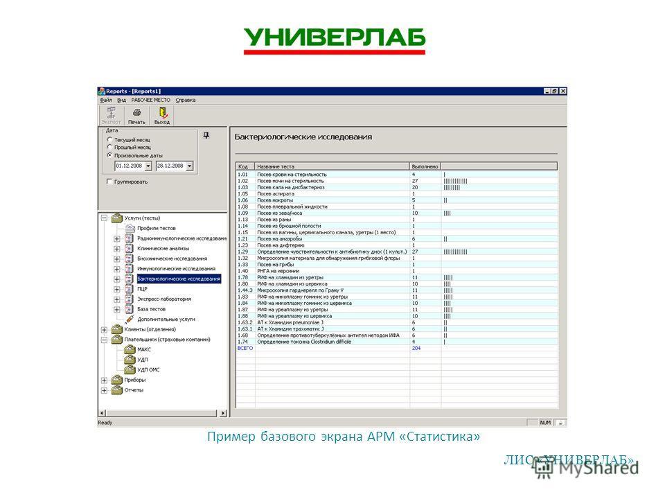Пример базового экрана АРМ «Статистика» ЛИС «УНИВЕРЛАБ»
