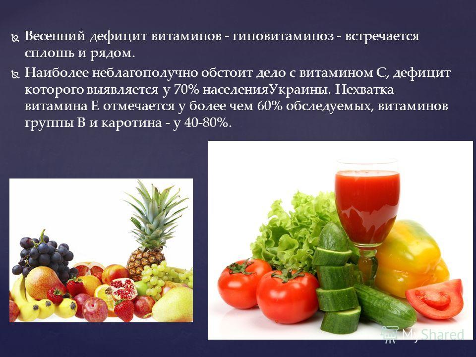 Весенний дефицит витаминов - гиповитаминоз - встречается сплошь и рядом. Наиболее неблагополучно обстоит дело с витамином С, дефицит которого выявляется у 70% населения Украины. Нехватка витамина Е отмечается у более чем 60% обследуемых, витаминов гр