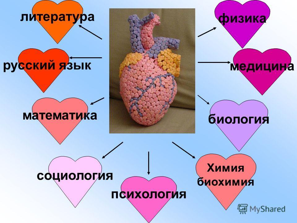 физика медицина биология Химия биохимия психология социология математика русский язык литература