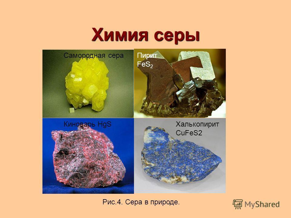 Химия серы Пирит FeS 2 Самородная сера Киноварь HgSХалькопирит CuFeS2 Рис.4. Сера в природе.