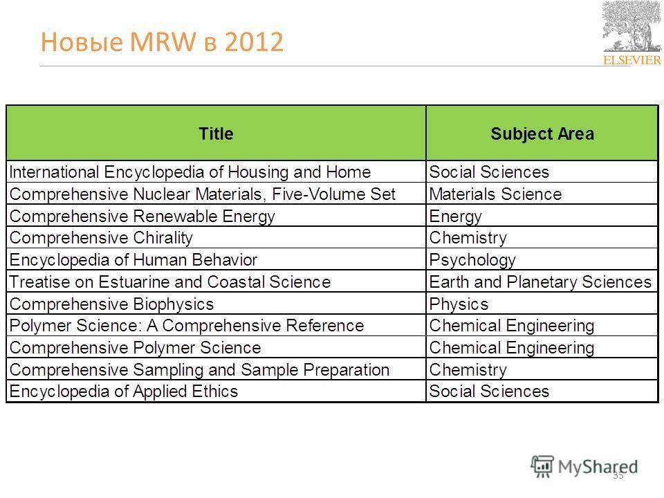35 Новые MRW в 2012