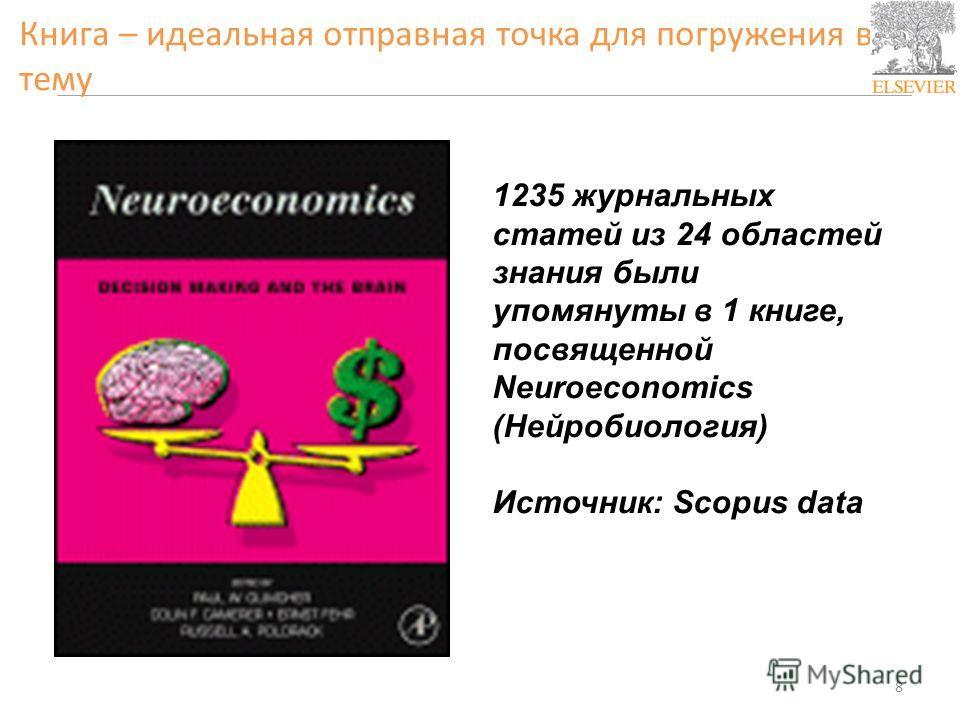 Книга – идеальная отправная точка для погружения в тему 8 1235 журнальных статей из 24 областей знания были упомянуты в 1 книге, посвященной Neuroeconomics (Нейробиология) Источник: Scopus data
