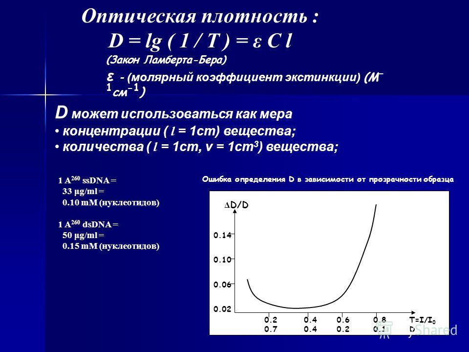 Оптическая плотность : D = lg ( 1 / T ) = ε C l (Закон Ламберта-Бера) ε - (молярный коэффициент экстинкции) (М - 1 см -1 ) D может использоваться как мера концентрации ( l = 1cm) вещества; количества ( l = 1cm, v = 1cm 3 ) вещества; 0.14 0.10 0.06 0.