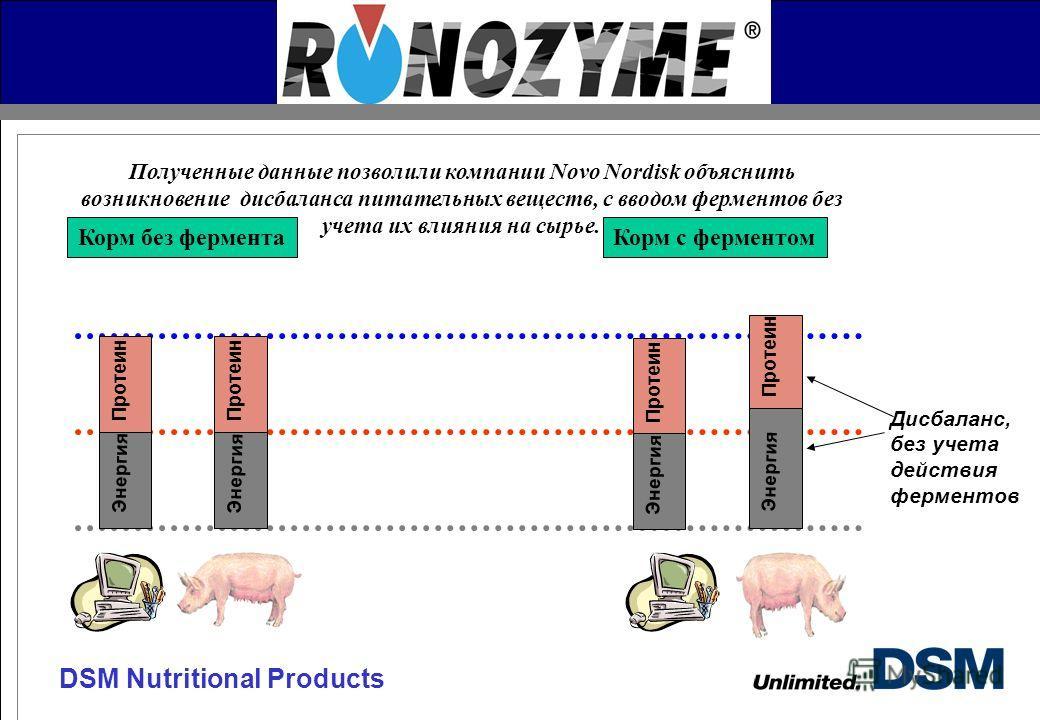 DSM Nutritional Products Дисбаланс, без учета действия ферментов Энергия Протеин Энергия Протеин Корм без фермента Корм с ферментом Энергия Протеин Энергия Протеин Полученные данные позволили компании Novo Nordisk объяснить возникновение дисбаланса п