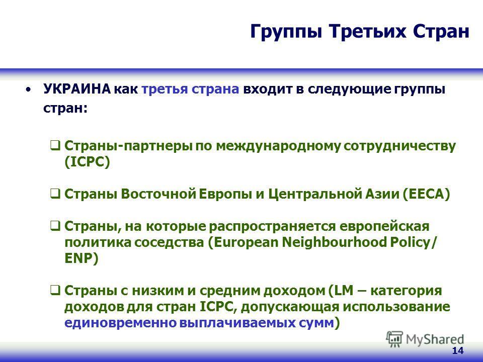 14 Группы Третьих Стран УКРАИНА как третья страна входит в следующие группы стран: Страны-партнеры по международному сотрудничеству (ICPC) Страны Восточной Европы и Центральной Азии (EECA) Страны, на которые распространяется европейская политика сосе