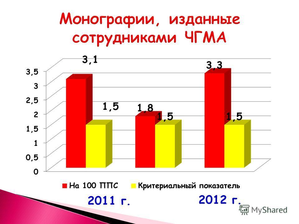 2012 г. 2011 г.